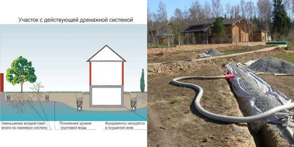 Понижение вод дренажной системой